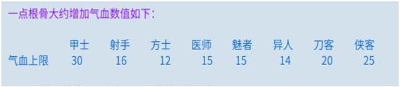 [甲士]甲士職業特色分析 040944c4lih4ex8oox02x8